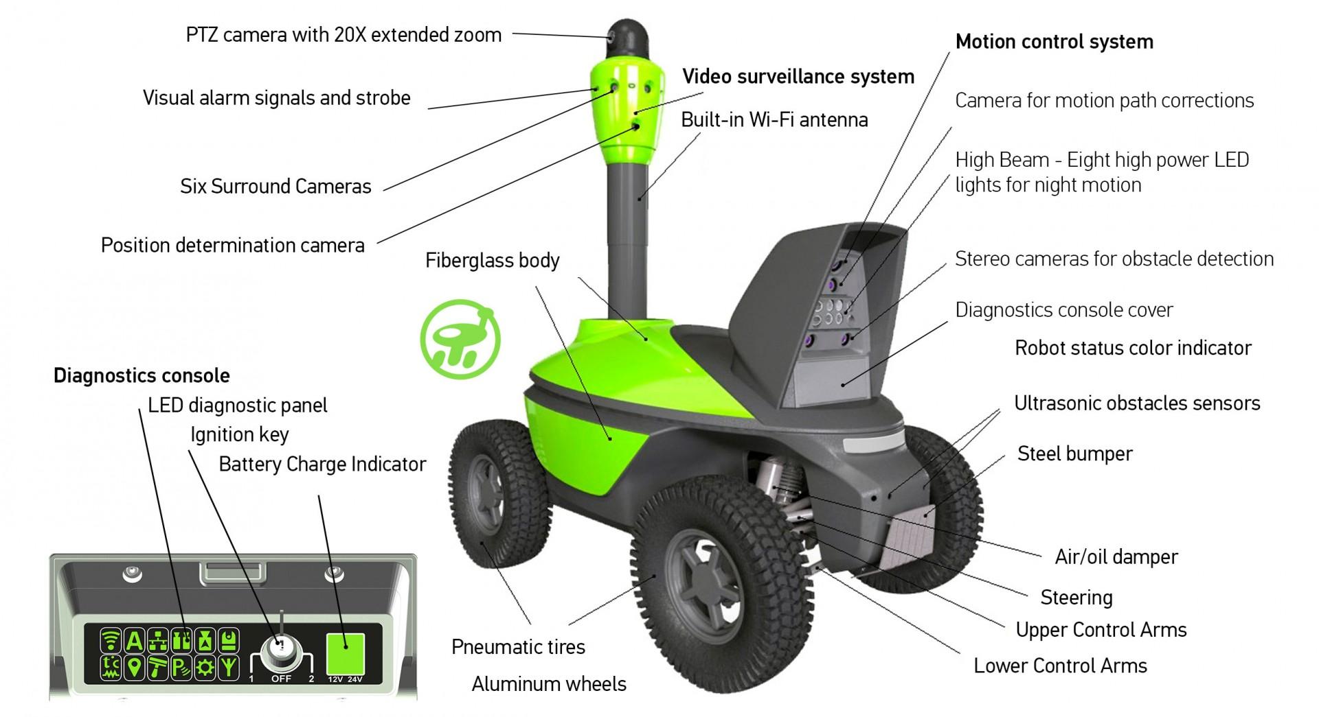 mobile robot technology  motion control  visual navigation