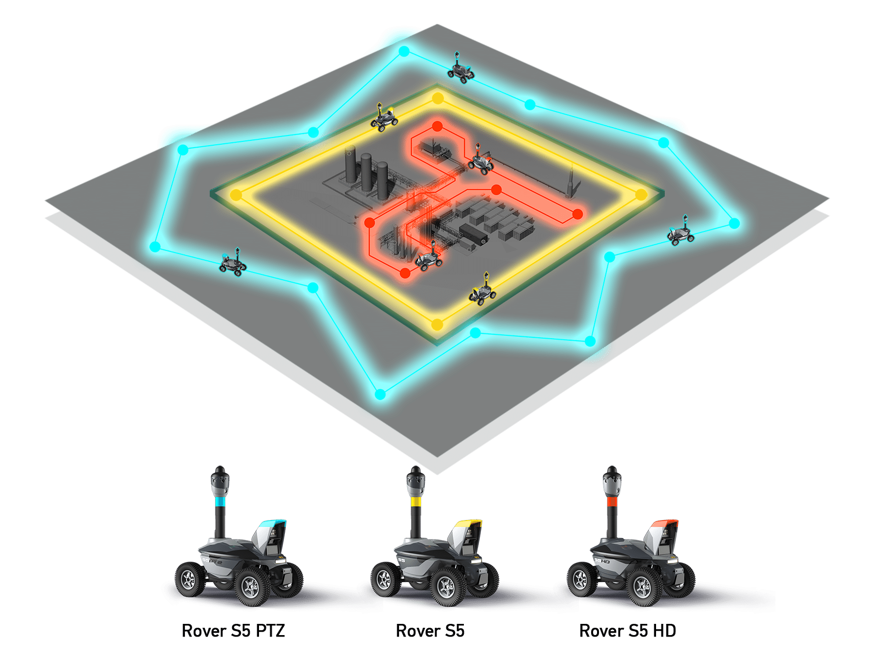 Robotics for physical security of critical infrastructure
