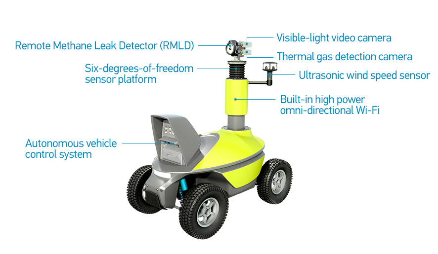 Gas leak inspection robot