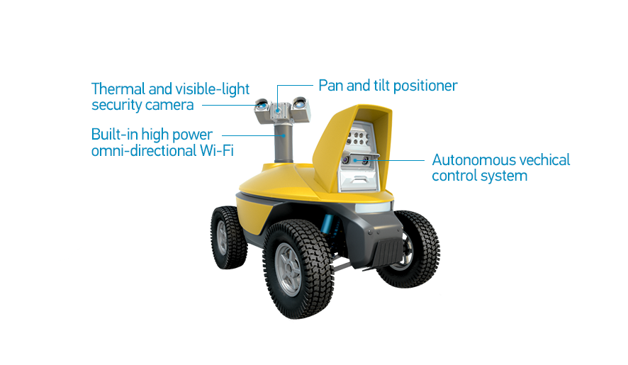 Thermal Image Inspection Robot