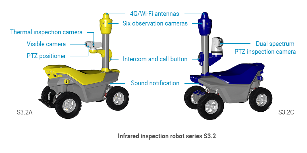Infrared inspection robot series S3.2