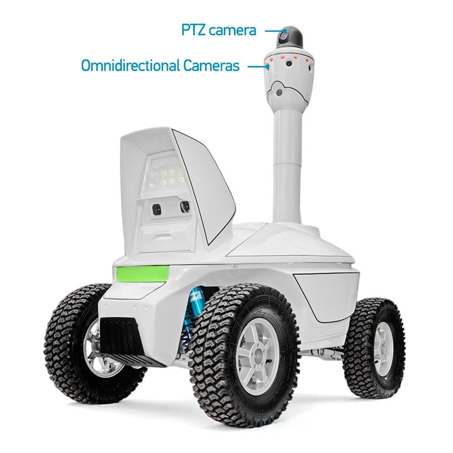 Long Range Panoramic Surveillance System