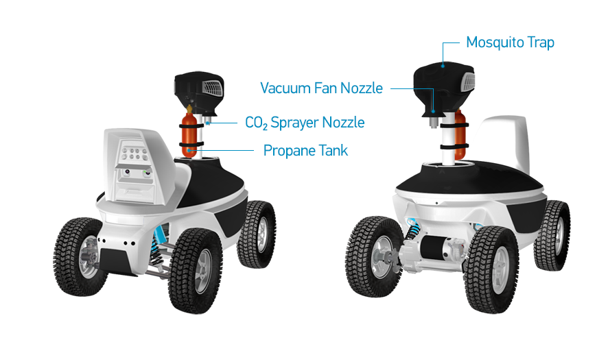 Mosquito Killer Robot