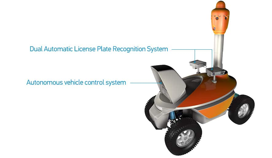 automatic license plate recognition robot