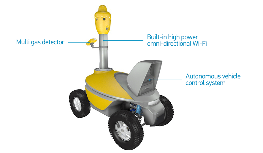 Multi gas detection robot