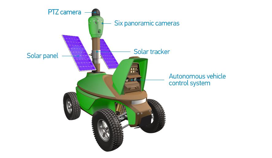 Security Surveillance Robot Wireless Video Cameras On