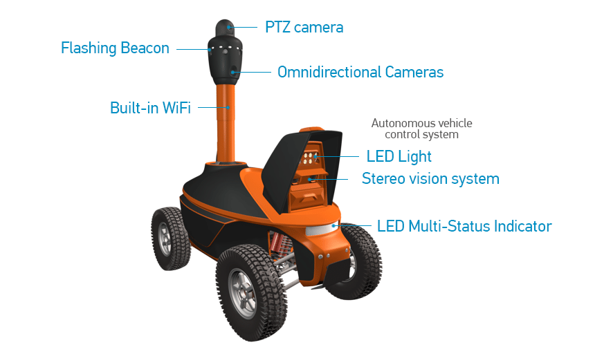 Mobile security patrol robot