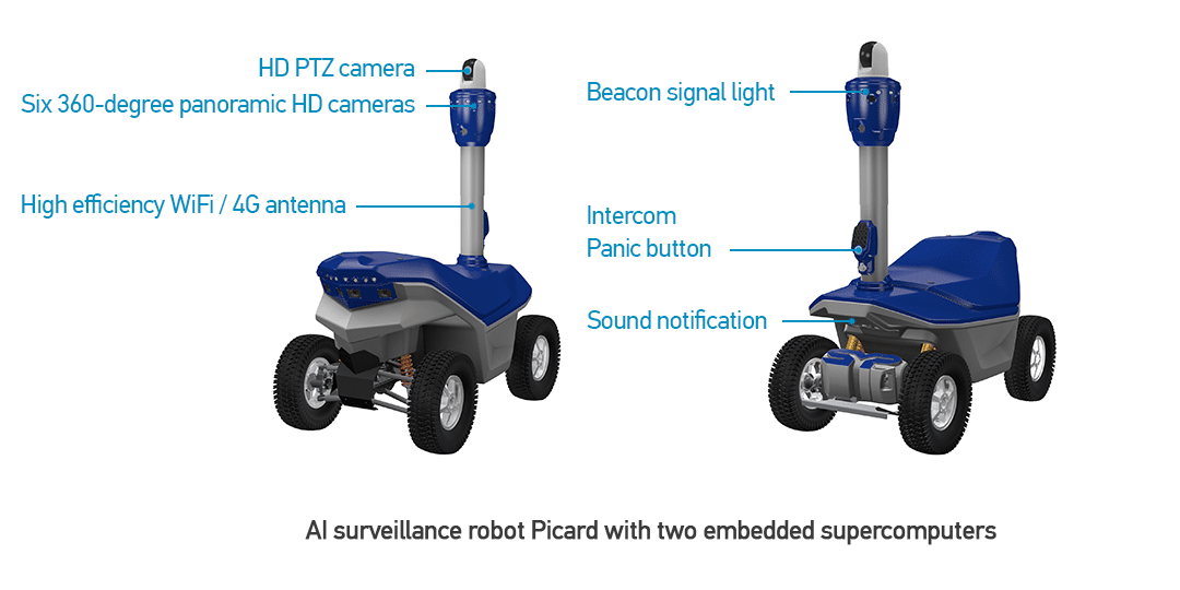 AI surveillance robot Picard with two embedded supercomputers