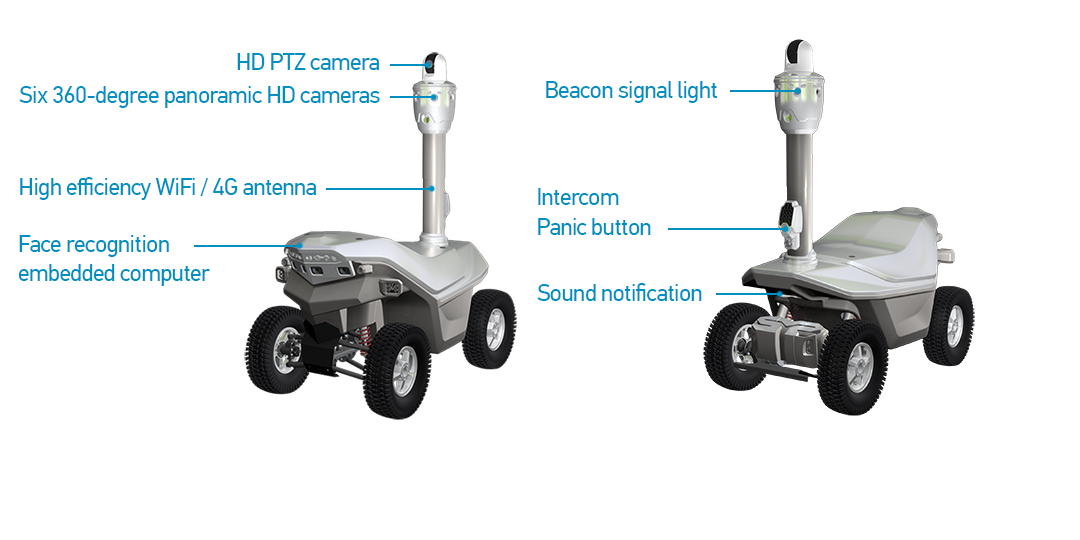 Smart house security robot